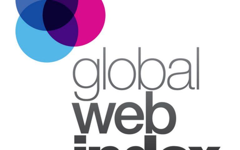 GWI: قفز المعدل اليومي للوقت المصروف على استخدام الموبايل ل2,01 ساعة في العام 2015