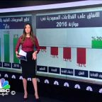 نظرة شاملة على اداء الاقتصاد السعودي